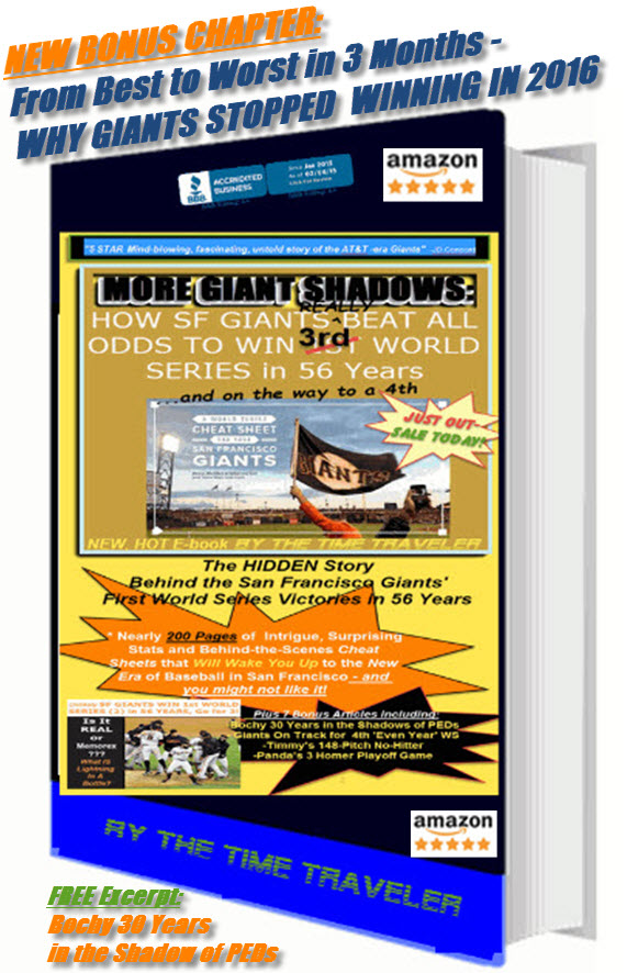 Why Giants Stopped Winning Ebook